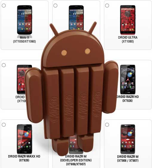 Android 4.4 is now offered for mobile phones