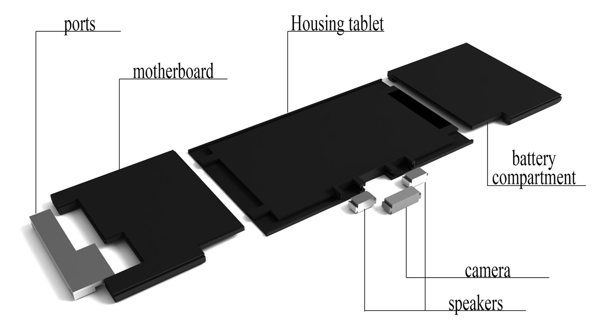 HN1 Tablet Modules